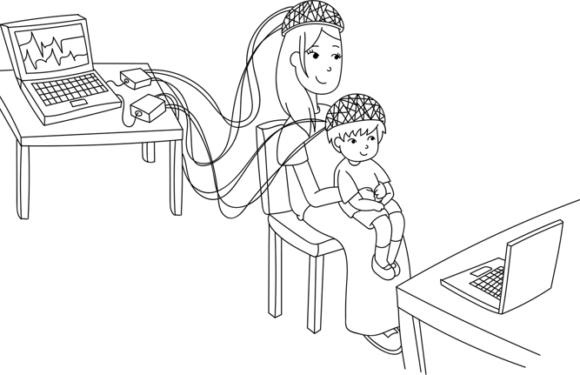 Donazione di un dispositivo per hyper-scanning madre e bambino